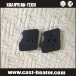 Hot Heating Plate