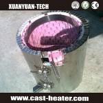 Extruder heater ceramic band heater
