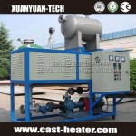 Made in China automatic horizontal thermal oil heater