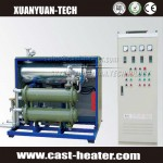 motor pump thermal oil heater made in China