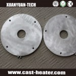 Cast-In Ring Heaters